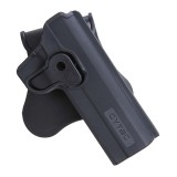 CYTAC CY-1911 Polymer Holster - Colt 1911 5''